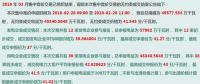广西成交价高于部份电厂上网标杆电价 但降幅依然有0.01765元/千瓦时
