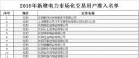 辽宁2018年新增电力市场化交易用户准入名单