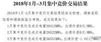 湖南1-3月集中竞价交易结果:1-2月出清价0 3月出清价:-1.44厘