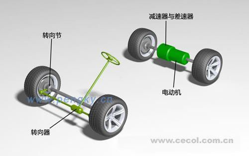 电动汽车电动机概述 - 电动汽车 - 大云网电力交易平台