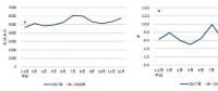 中电联:1-2月份全国跨区送电完成616亿千瓦时 同比增长25.8%(附图表)