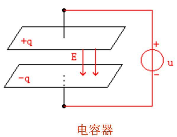 【电力小知识】认识电容器(图)