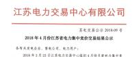 4月份江苏电力集中竞价交易结果:售电公司成交25.89亿千瓦时