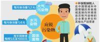 新疆公布环保税适用税额标准