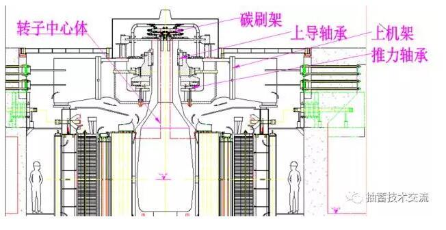 【涨知识】混流式水泵水轮机结构形式