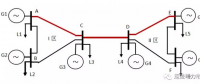电力市场集中竞价的经济学原理分析:阻塞管理基本原理4-欧洲分区竞价、输电容量计算及分配1