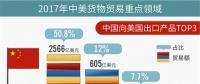 """""""中美贸易战""""影响能源行业几何?"""