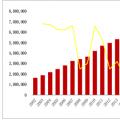 数据|2018年中国水电行业发展现状及发展前景分析