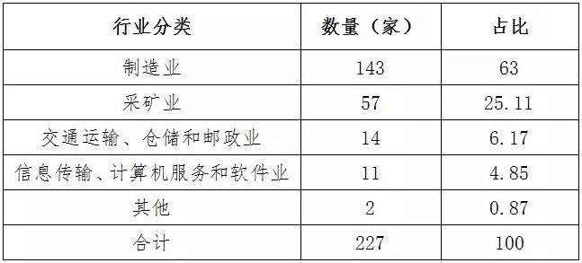 2018年4月冀北地区电力市场化交易月报