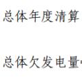 甘肃省电力中长期交易规则(暂行)发布:电网企业可代理未进入市场的电力用户参与跨省跨区交易