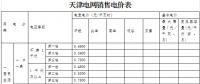 天津调整开发区西区销售电价及配套政策:销售电价取消西区加价3分