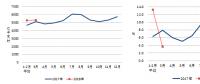 一季度全国全社会用电量15878亿千瓦时 同比增9.8%