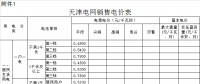 天津调电价:一般工商业及其他用电价格平均降1.1分/千瓦时