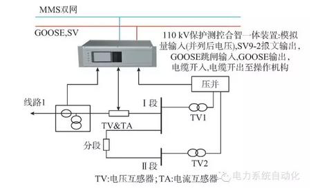图2110kv线路间隔纵向集成装置示意图