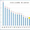 大云网售电观察:上海电力交易市场,何时才能风起云涌?