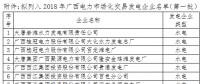 广西2018年电力市场化交易拟准入发电企业公示名单(第一批)