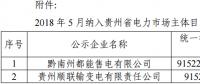 贵州2018年5月纳入电力市场主体目录的售电公司名单