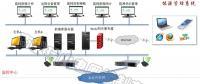 企业能源管理系统