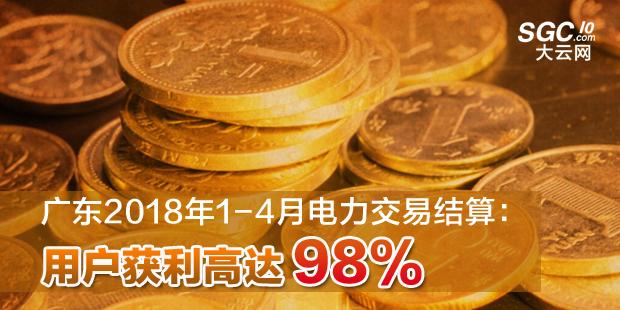 广东2018年1-4月电力交易结算:用户获利高达98%