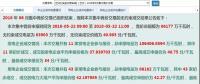 广西6月份月度集中竞价无约束成交结果公布