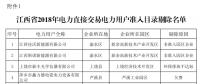 江西省2018年电力直接交易用户准入补充公示:15家企业未获准入