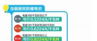 四川:丰水期来了 6月1日降电价!
