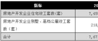 中国智能电表市场容量预测