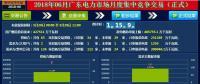 广东省2018年6月统一出清价初步结果出炉:-39.30厘