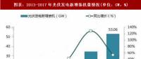 2018年中国光伏发电行业政策分析
