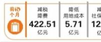 云南推进输配电价改革 前5个月为实体经济减负526亿元