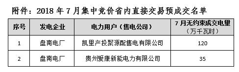 贵州电力交易中心2018年7月集中竞价省内直接交预成交情况的公告