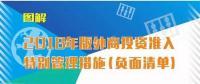 国家发改委、商务部第18号令:取消电网建设、经营须由中方控股限制
