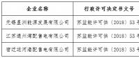 江苏首家非电网参股配电企业取得电力业务许可证