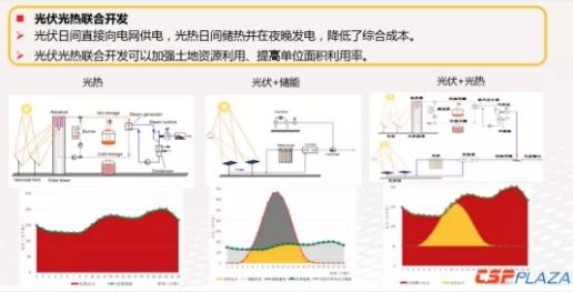 构建全球能源互联网是全球大规模光热发电开发利用的解决方案