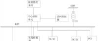 发明专利|一种电网供电智能微网控制系统