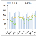2018年中国各省风电利用小时数排行