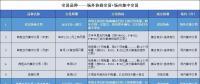 接下来 广东将按年按月按周按日进行电力交易!
