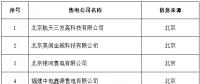 新疆公示北京推送的14家售电公司