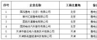 青海新公示北京推送的6家售电公司