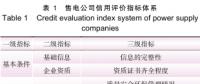 深度|基于KPCA-MEE的电力市场售电公司信用评价研究