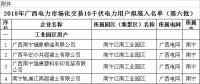 2018年广西电力市场化交易10千伏电力用户准入名单(第六批)