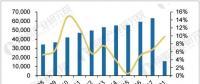 社会用电需求增速稳步提升 售电公司将持续获益