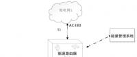 发明专利|一种应用于海岛微电网的能源路由器