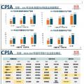 中国光伏行业发展形势介绍