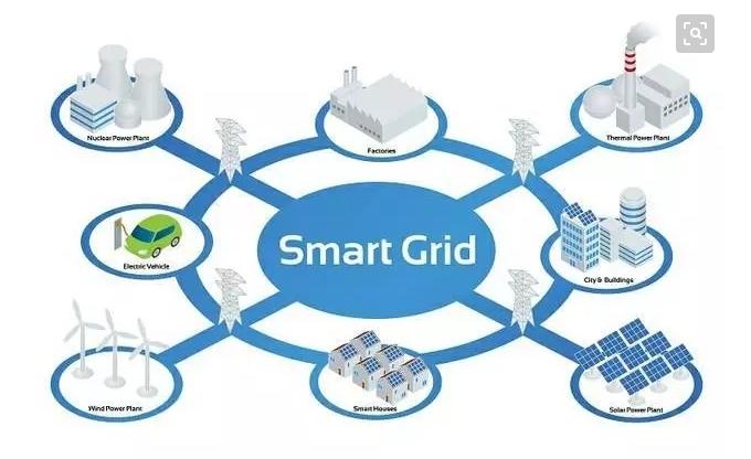 能源互联网的特点图片