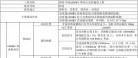 青海-河南±800kV特高压直流输电工程概况及进展