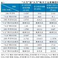 原电力部规划计划司司长王信茂谈改革开放40年电力规划工作