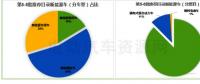 2018动力电池行业发展年中报告