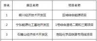 宁夏中宁工业园区增量配电项目等10个项目 拟列入宁夏2018年工业园区低成本化改造支持范围