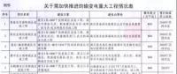 """电网""""交通""""升级——12条特高压工程"""